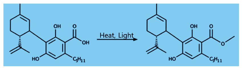 wzór chemiczny cbda po lewej stronie i cbd po prawej stronie